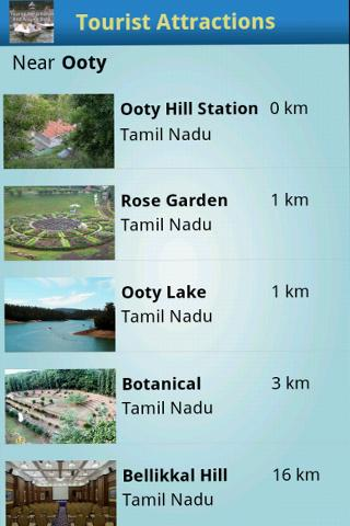 Tourist Places Near Ooty Will Make Travel Enthusiasts Fall